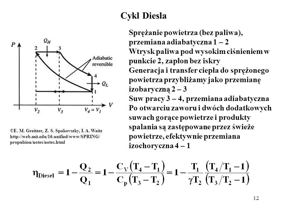 12 ©E. M. Greitzer, Z. S. Spakovszky, I. A. Waitz http://web.mit.edu/16.unified/www/SPRING/ propulsion/notes/notes.html Cykl Diesla Sprężanie powietrz
