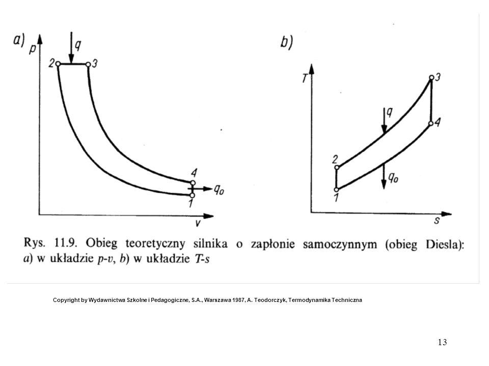 13 Copyright by Wydawnictwa Szkolne i Pedagogiczne, S.A., Warszawa 1987, A. Teodorczyk, Termodynamika Techniczna