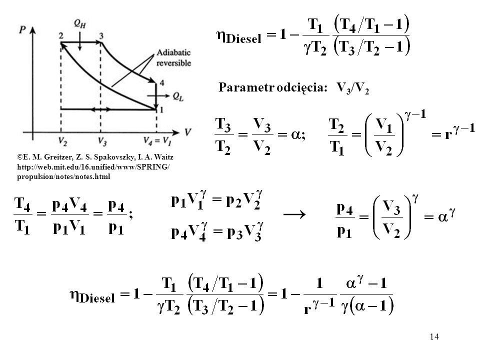 14 ©E. M. Greitzer, Z. S. Spakovszky, I. A. Waitz http://web.mit.edu/16.unified/www/SPRING/ propulsion/notes/notes.html Parametr odcięcia: V 3 /V 2