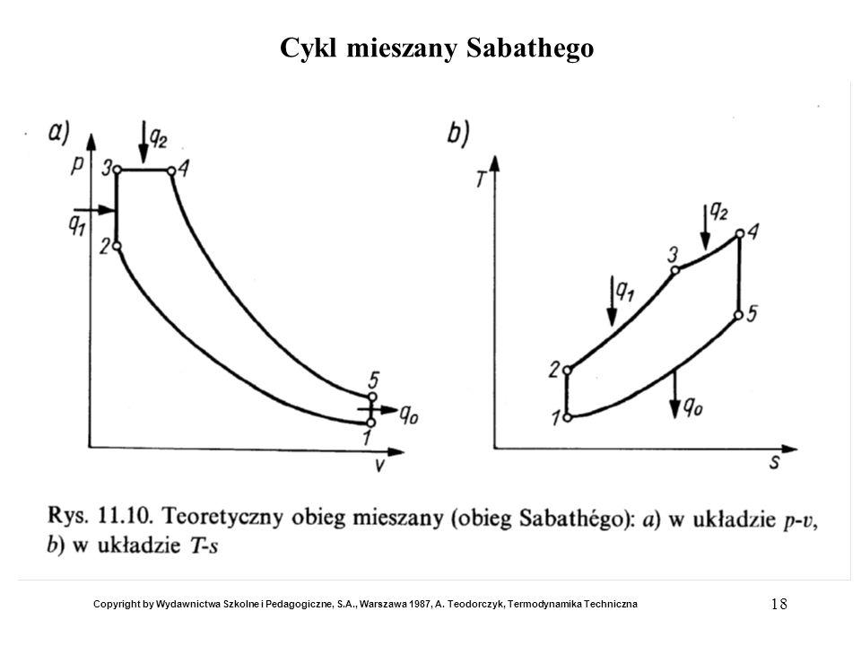 18 Cykl mieszany Sabathego Copyright by Wydawnictwa Szkolne i Pedagogiczne, S.A., Warszawa 1987, A. Teodorczyk, Termodynamika Techniczna