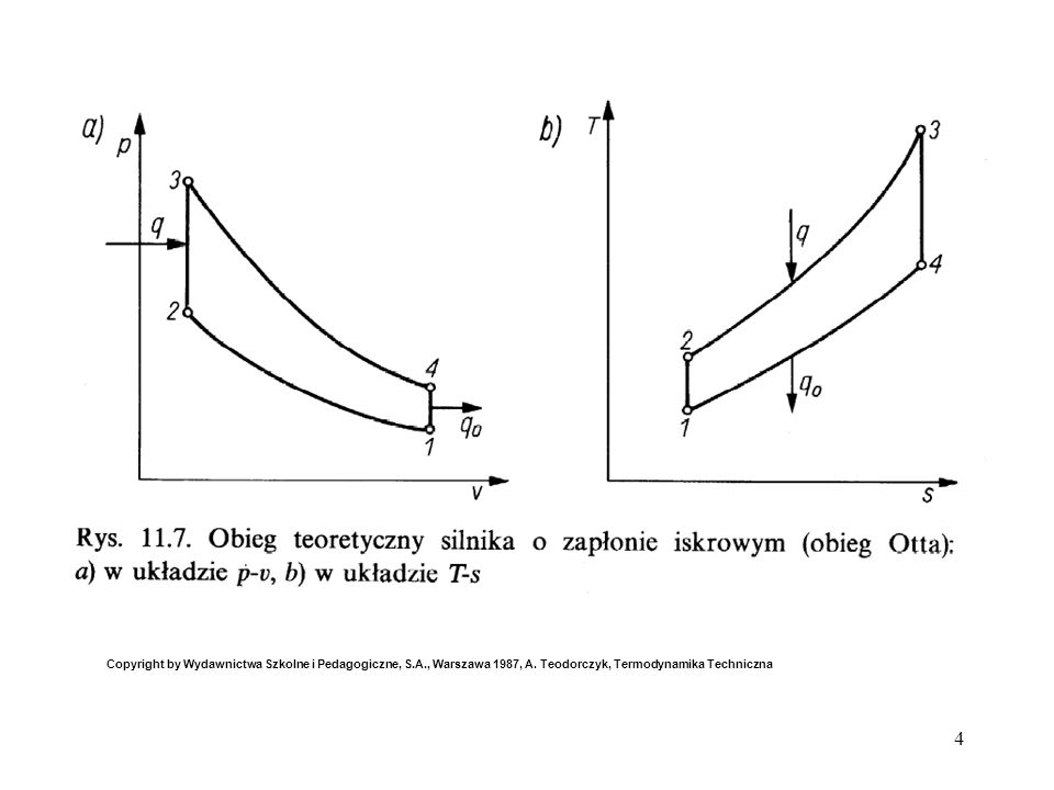 5 Sprawność i praca silnika pracującego w cyklu Otta W – praca netto w cyklu Q 1 – ciepło dostarczone w jednym cyklu, przemiana 2 – 3 Q 2 – ciepło oddane do otoczenia w jednym cyklu 2 – 3: przemiana izochoryczna; spalanie paliwa, przekazanie ciepła do gazu