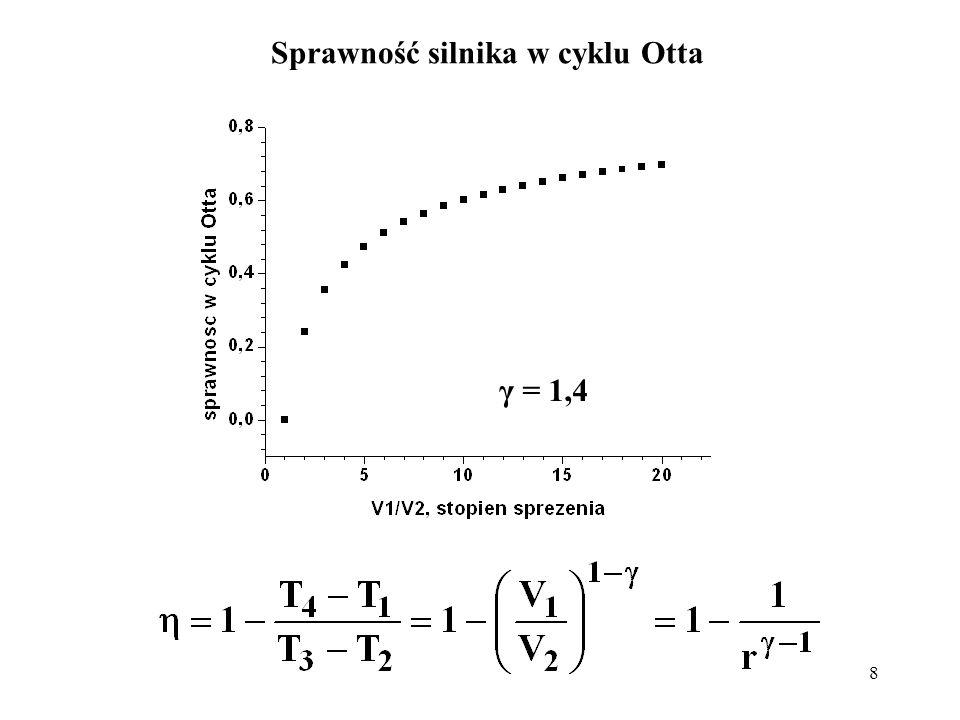 19 Cykl mieszany Sabathego Copyright by Wydawnictwa Szkolne i Pedagogiczne, S.A., Warszawa 1987, A.