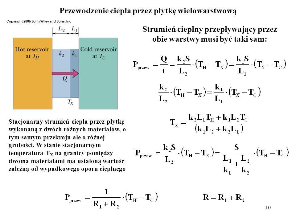 10 Przewodzenie ciepła przez płytkę wielowarstwową Strumień cieplny przepływający przez obie warstwy musi być taki sam: Stacjonarny strumień ciepła pr