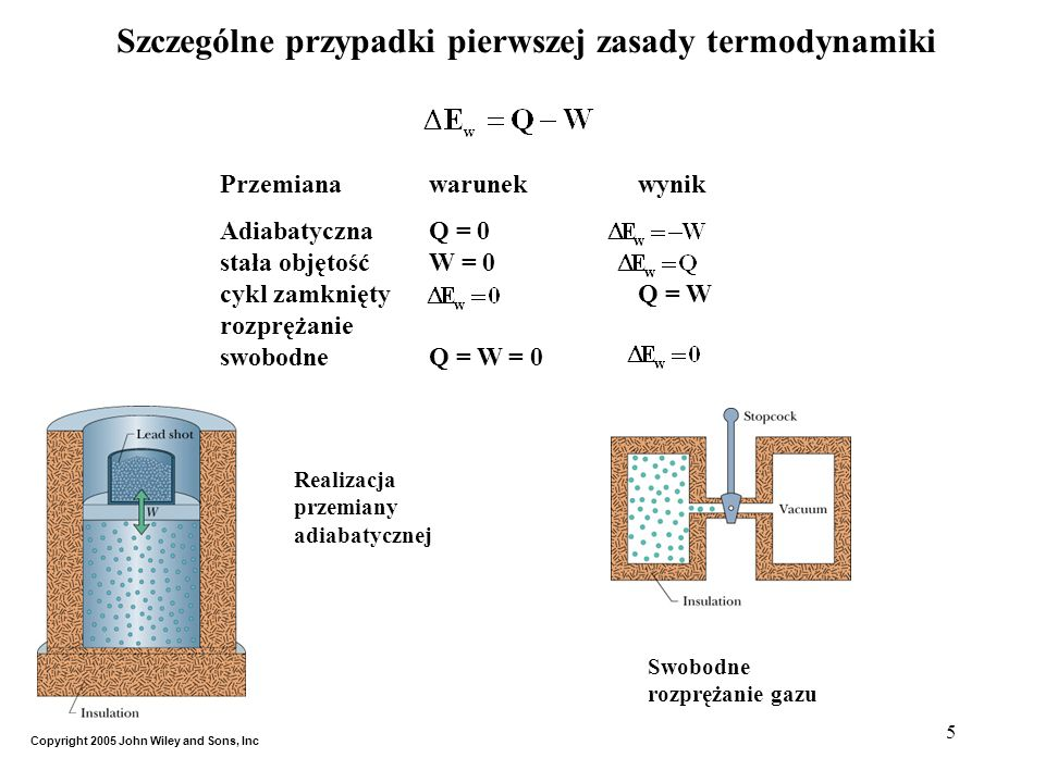 5 Szczególne przypadki pierwszej zasady termodynamiki Przemianawarunekwynik AdiabatycznaQ = 0 stała objętośćW = 0 cykl zamkniętyQ = W rozprężanie swob