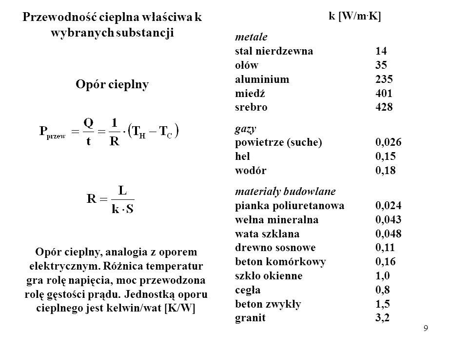 9 Przewodność cieplna właściwa k wybranych substancji k [W/m. K] metale stal nierdzewna14 ołów35 aluminium235 miedź401 srebro428 gazy powietrze (suche