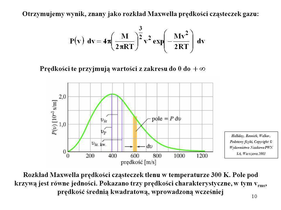 10 Otrzymujemy wynik, znany jako rozkład Maxwella prędkości cząsteczek gazu: Prędkości te przyjmują wartości z zakresu do 0 do Rozkład Maxwella prędko