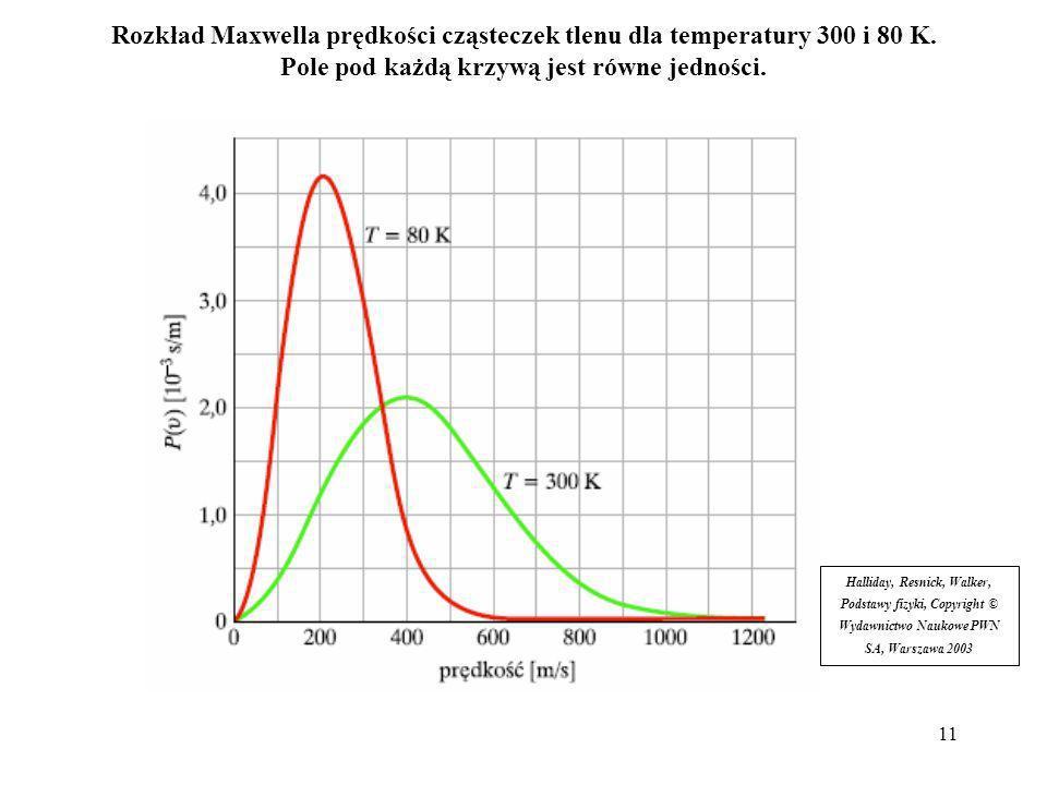 11 Rozkład Maxwella prędkości cząsteczek tlenu dla temperatury 300 i 80 K. Pole pod każdą krzywą jest równe jedności. Halliday, Resnick, Walker, Podst