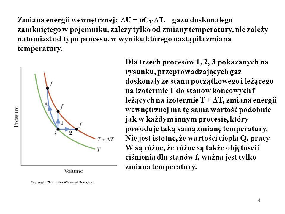 5 Zależność stosunku C V /R od temperatury dla gazu doskonałego, interpretacja kwantowa Wykres zależności stosunku C V /R od temperatury dla wodoru.