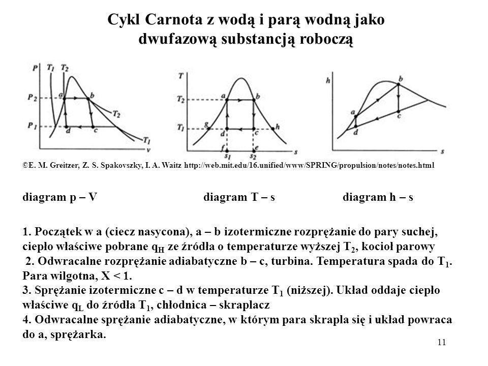 11 Cykl Carnota z wodą i parą wodną jako dwufazową substancją roboczą ©E. M. Greitzer, Z. S. Spakovszky, I. A. Waitz http://web.mit.edu/16.unified/www