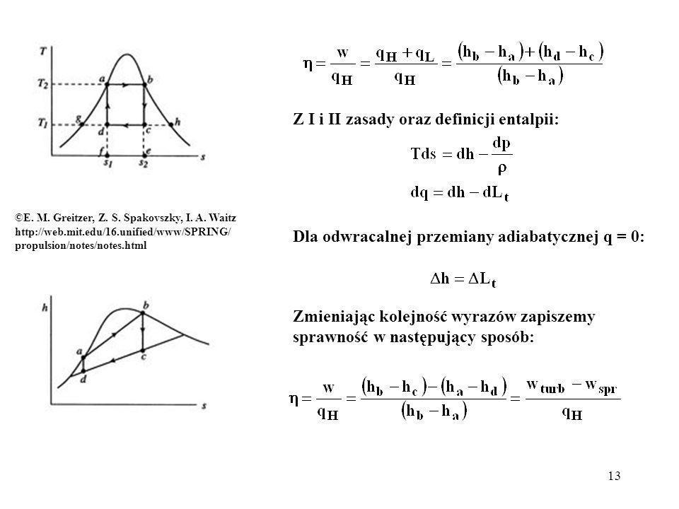 13 ©E. M. Greitzer, Z. S. Spakovszky, I. A. Waitz http://web.mit.edu/16.unified/www/SPRING/ propulsion/notes/notes.html Z I i II zasady oraz definicji