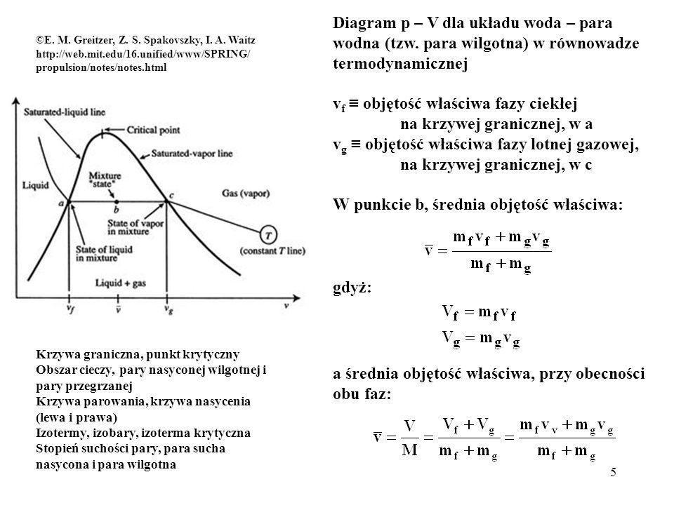 5 Diagram p – V dla układu woda – para wodna (tzw. para wilgotna) w równowadze termodynamicznej v f objętość właściwa fazy ciekłej na krzywej graniczn