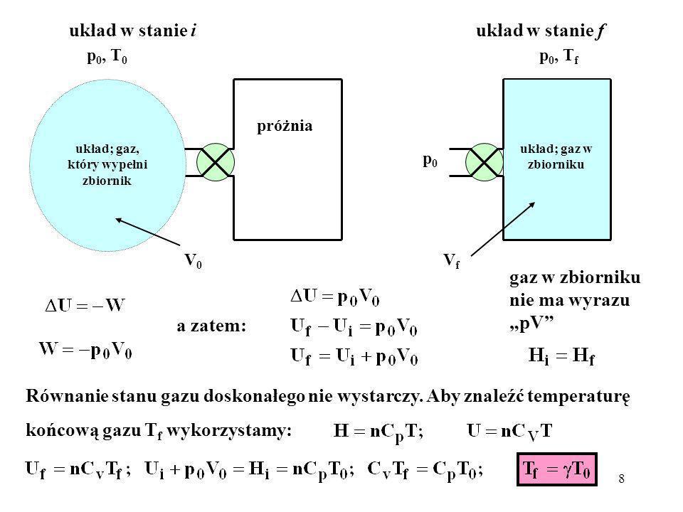 8 a zatem: p 0, T 0 V0V0 układ; gaz, który wypełni zbiornik p0p0 układ; gaz w zbiorniku próżnia układ w stanie i układ w stanie f gaz w zbiorniku nie