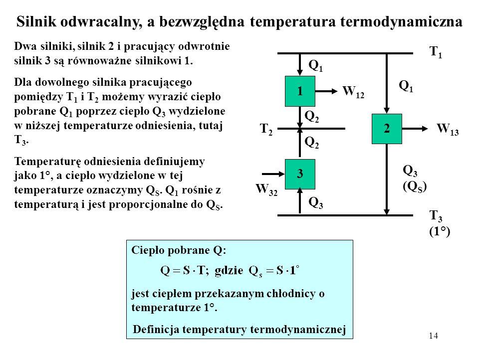 14 Silnik odwracalny, a bezwzględna temperatura termodynamiczna Dwa silniki, silnik 2 i pracujący odwrotnie silnik 3 są równoważne silnikowi 1. Dla do