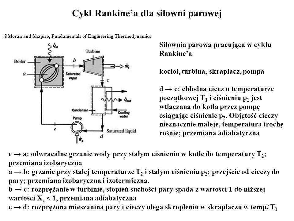 3 Diagram p – v dla siłowni parowej pracującej w cyklu Rankinea kocioł, turbina, skraplacz, pompa d e: chłodna ciecz o temperaturze początkowej T 1 i ciśnieniu p 1 jest wtłaczana do kotła przez pompę osiągając ciśnienie p 2.