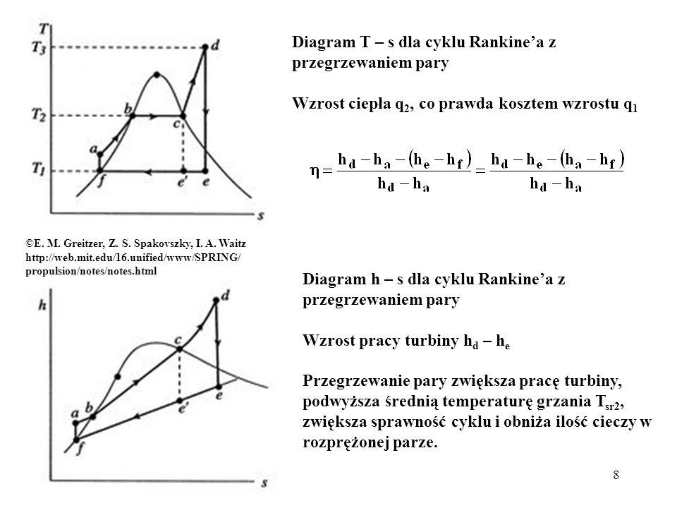 8 Diagram T – s dla cyklu Rankinea z przegrzewaniem pary Wzrost ciepła q 2, co prawda kosztem wzrostu q 1 Diagram h – s dla cyklu Rankinea z przegrzew