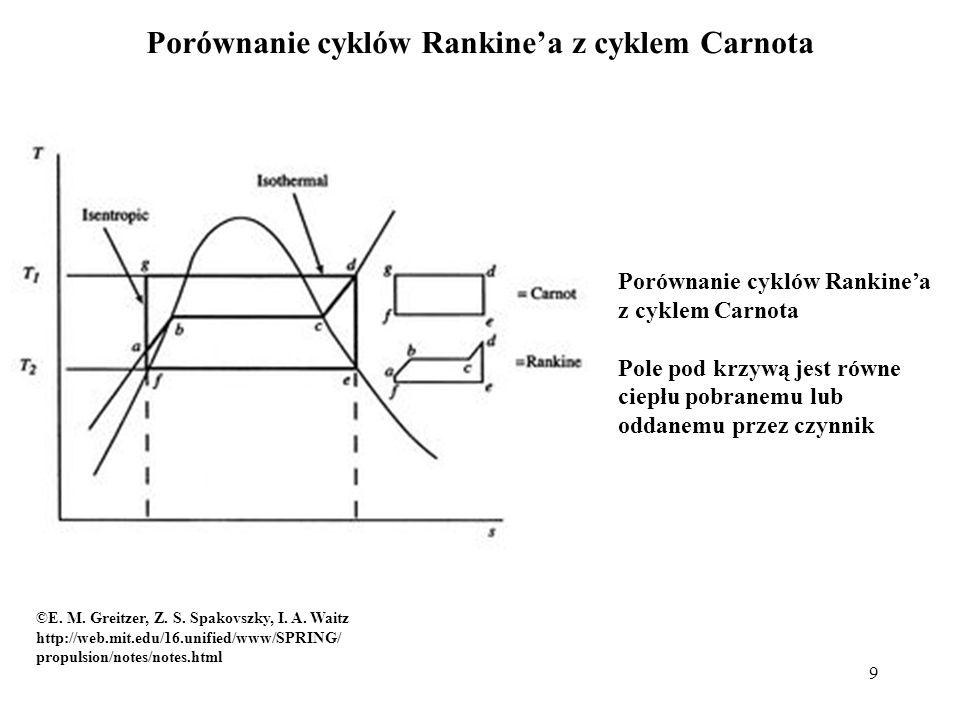9 Porównanie cyklów Rankinea z cyklem Carnota ©E. M. Greitzer, Z. S. Spakovszky, I. A. Waitz http://web.mit.edu/16.unified/www/SPRING/ propulsion/note