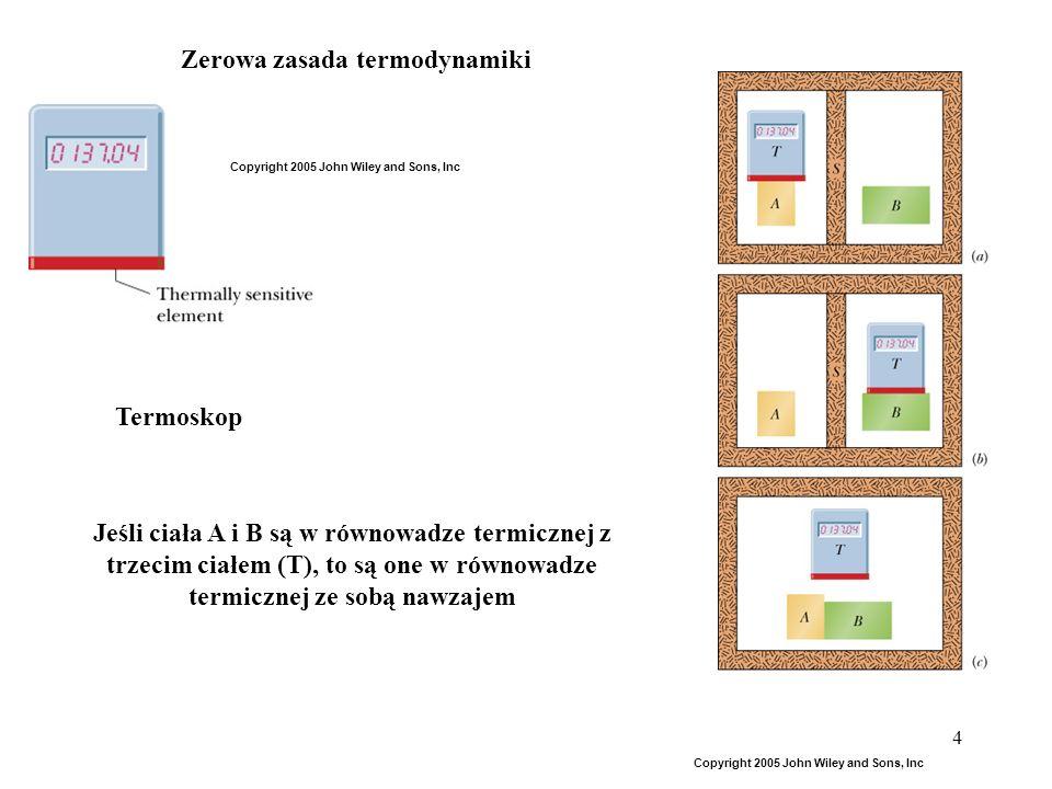 4 Zerowa zasada termodynamiki Termoskop Jeśli ciała A i B są w równowadze termicznej z trzecim ciałem (T), to są one w równowadze termicznej ze sobą n