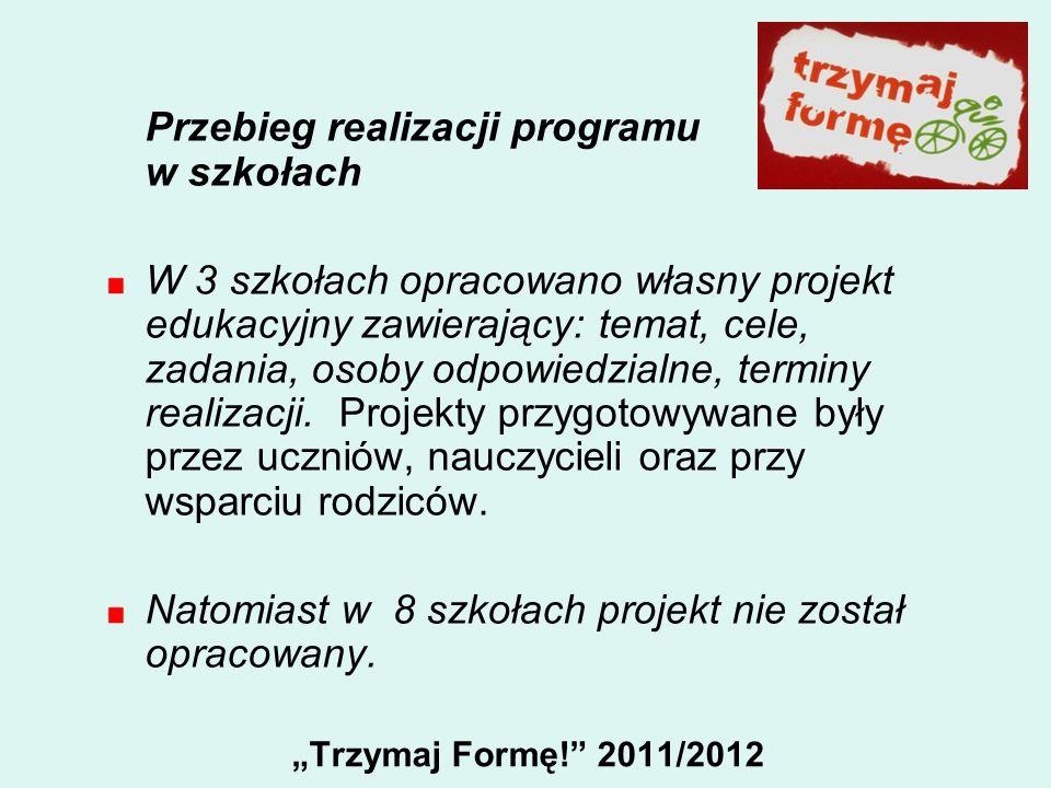 Trzymaj Formę! 2011/2012 Przebieg realizacji programu w szkołach W 3 szkołach opracowano własny projekt edukacyjny zawierający: temat, cele, zadania,