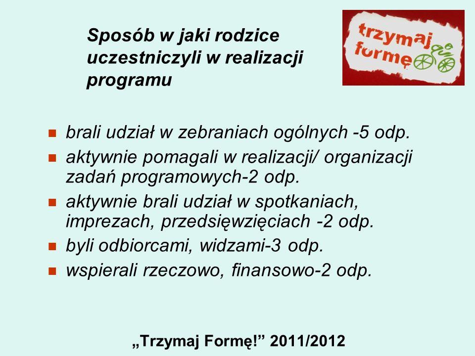 Trzymaj Formę! 2011/2012 Sposób w jaki rodzice uczestniczyli w realizacji programu brali udział w zebraniach ogólnych -5 odp. aktywnie pomagali w real