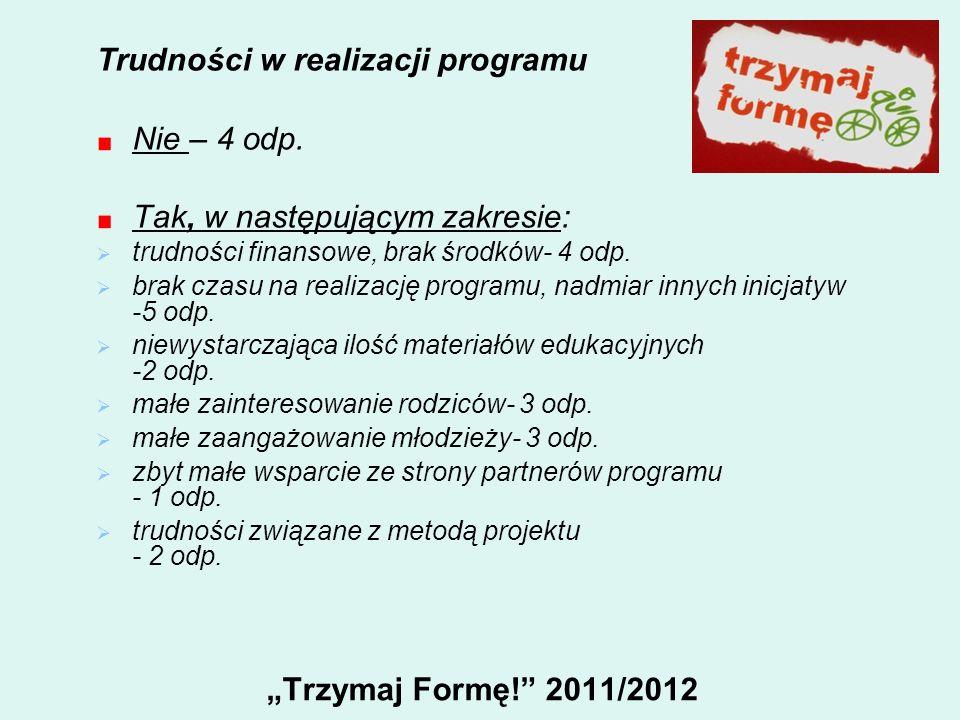Trzymaj Formę! 2011/2012 Trudności w realizacji programu Nie – 4 odp. Tak, w następującym zakresie: trudności finansowe, brak środków- 4 odp. brak cza