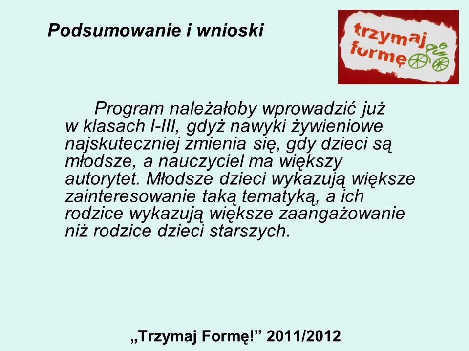 Trzymaj Formę! 2011/2012 Podsumowanie i wnioski Program należałoby wprowadzić już w klasach I-III, gdyż nawyki żywieniowe najskuteczniej zmienia się,