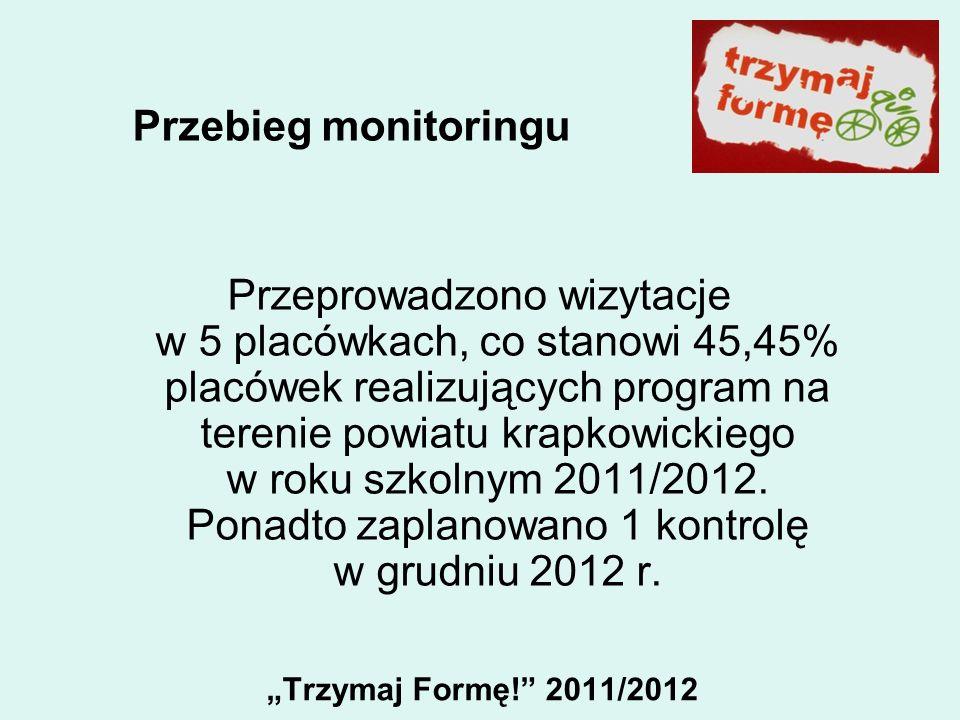 Trzymaj Formę! 2011/2012 Przebieg monitoringu Przeprowadzono wizytacje w 5 placówkach, co stanowi 45,45% placówek realizujących program na terenie pow