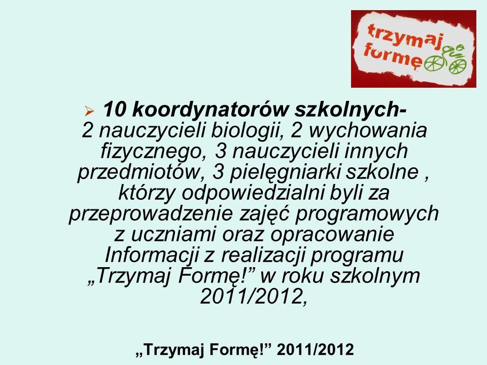 Trzymaj Formę! 2011/2012 10 koordynatorów szkolnych- 2 nauczycieli biologii, 2 wychowania fizycznego, 3 nauczycieli innych przedmiotów, 3 pielęgniarki