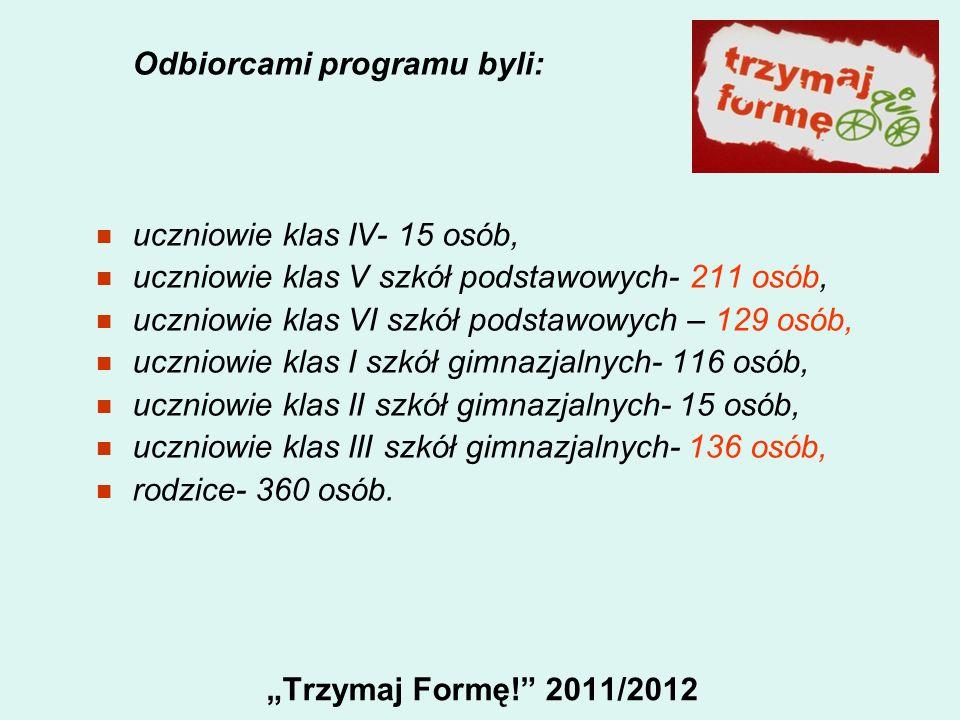 Trzymaj Formę! 2011/2012 Odbiorcami programu byli: uczniowie klas IV- 15 osób, uczniowie klas V szkół podstawowych- 211 osób, uczniowie klas VI szkół