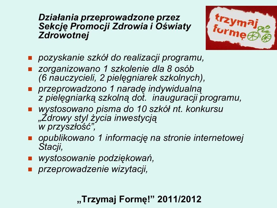 Trzymaj Formę! 2011/2012 Działania przeprowadzone przez Sekcję Promocji Zdrowia i Oświaty Zdrowotnej pozyskanie szkół do realizacji programu, zorganiz