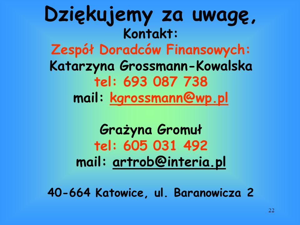 22 Dziękujemy za uwagę, Kontakt: Zespół Doradców Finansowych: Katarzyna Grossmann-Kowalska tel: 693 087 738 mail: kgrossmann@wp.pl Grażyna Gromuł tel: