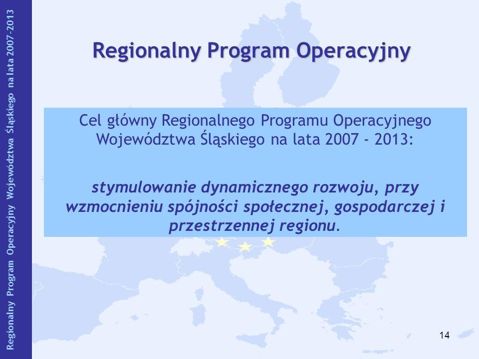 14 Regionalny Program Operacyjny Cel główny Regionalnego Programu Operacyjnego Województwa Śląskiego na lata 2007 - 2013: stymulowanie dynamicznego ro