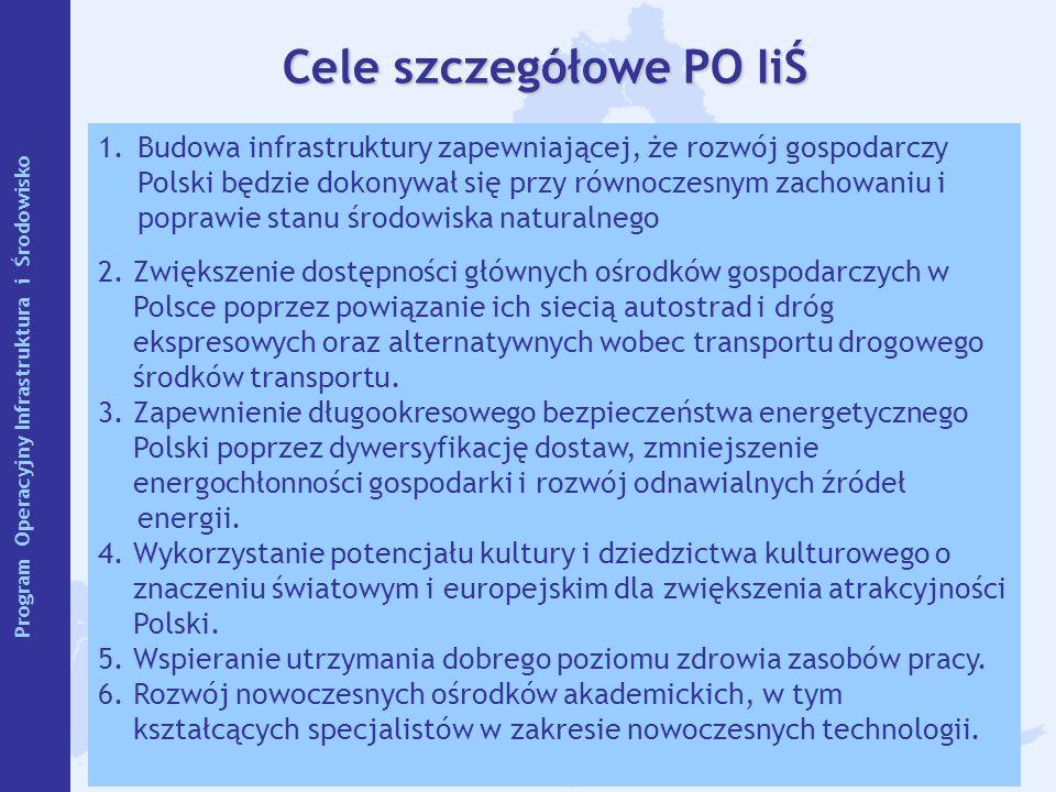 21 Cele szczegółowe PO IiŚ 1.Budowa infrastruktury zapewniającej, że rozwój gospodarczy Polski będzie dokonywał się przy równoczesnym zachowaniu i pop