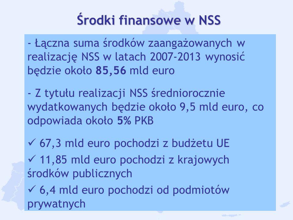 7 Środki finansowe w NSS - Łączna suma środków zaangażowanych w realizację NSS w latach 2007-2013 wynosić będzie około 85,56 mld euro - Z tytułu reali