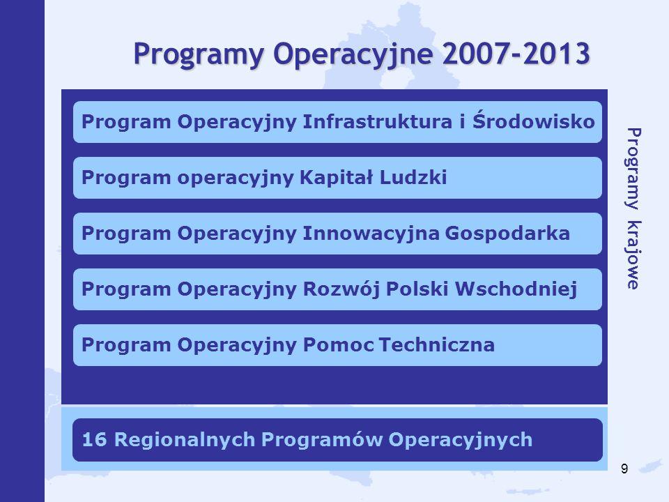 9 Program Operacyjny Infrastruktura i Środowisko Program operacyjny Kapitał Ludzki Program Operacyjny Innowacyjna Gospodarka Program Operacyjny Rozwój