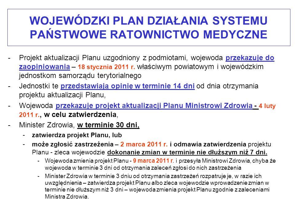 WOJEWÓDZKI PLAN DZIAŁANIA SYSTEMU PAŃSTWOWE RATOWNICTWO MEDYCZNE Plan zostaje zaktualizowany z chwilą zatwierdzenia projektu aktualizacji przez Ministra Zdrowia - 9 marca 2011 r.