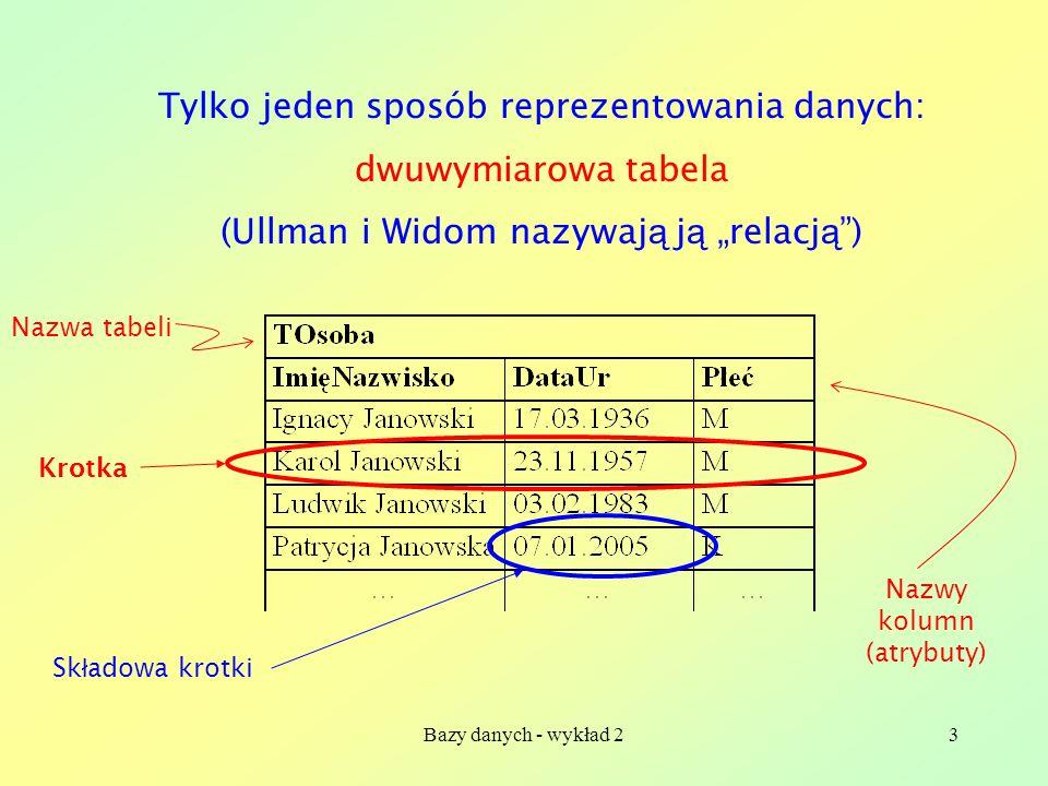 Bazy danych - wykład 234 Podstawowe operacje Działania teoriomnogościowe: Suma mnogościowa (unia) Przecięcie (iloczyn) zbiorów Różnica zbiorów Iloczyn kartezjański Rzutowanie Selekcja Przemianowanie Złączenie Technicznie rzecz bior ą c, to te ż nie jest podstawowa operacja, ale wyst ę puje w praktyce tak cz ę sto, ż e jest osobno implementowana Wynikiem ka ż dej operacji jest tabela (relacja), mo ż na wi ę c tworzy ć operacje z ł o ż one.