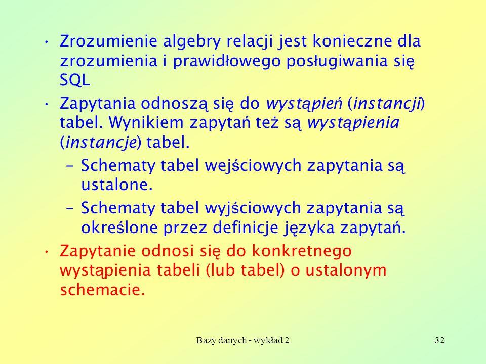Bazy danych - wykład 232 Zrozumienie algebry relacji jest konieczne dla zrozumienia i prawid ł owego pos ł ugiwania si ę SQL Zapytania odnosz ą si ę d
