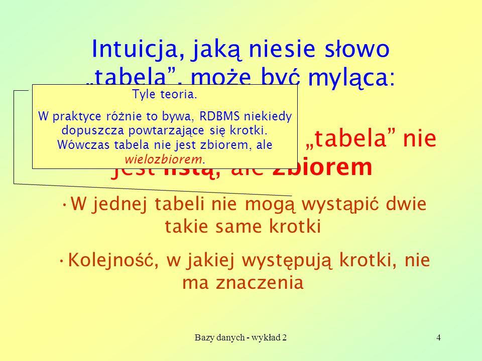 Bazy danych - wykład 25 Troch ę terminologii: Wi ę zy Klucze Wi ę zy jednoznaczno ś ci Wi ę zy integralno ś ci referencyjnej Wi ę zy domenowe (zakresu) Wi ę zy ogólne