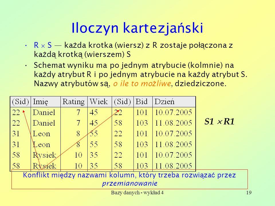 Bazy danych - wykład 419 Iloczyn kartezja ń ski R S ka ż da krotka (wiersz) z R zostaje po łą czona z ka ż d ą krotk ą (wierszem) S Schemat wyniku ma