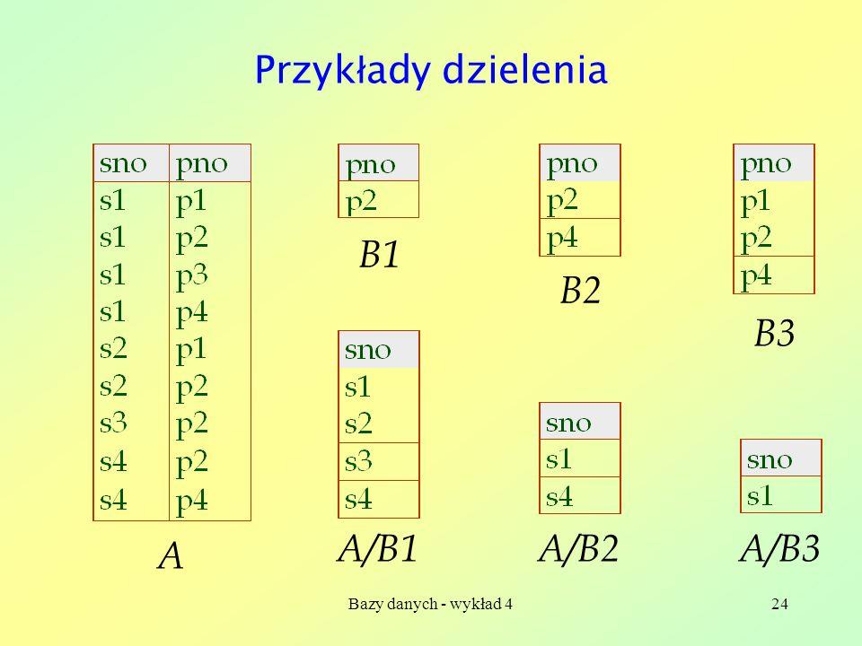 Bazy danych - wykład 424 Przyk ł ady dzielenia A B1 B2 B3 A/B1A/B2A/B3