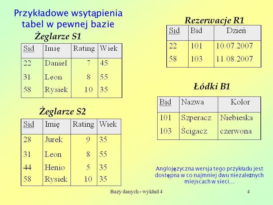 Bazy danych - wykład 44 Przyk ł adowe wsyt ą pienia tabel w pewnej bazie Rezerwacje R1 Łódki B1 Żeglarze S1 Żeglarze S2 Angloj ę zyczna wersja tego pr