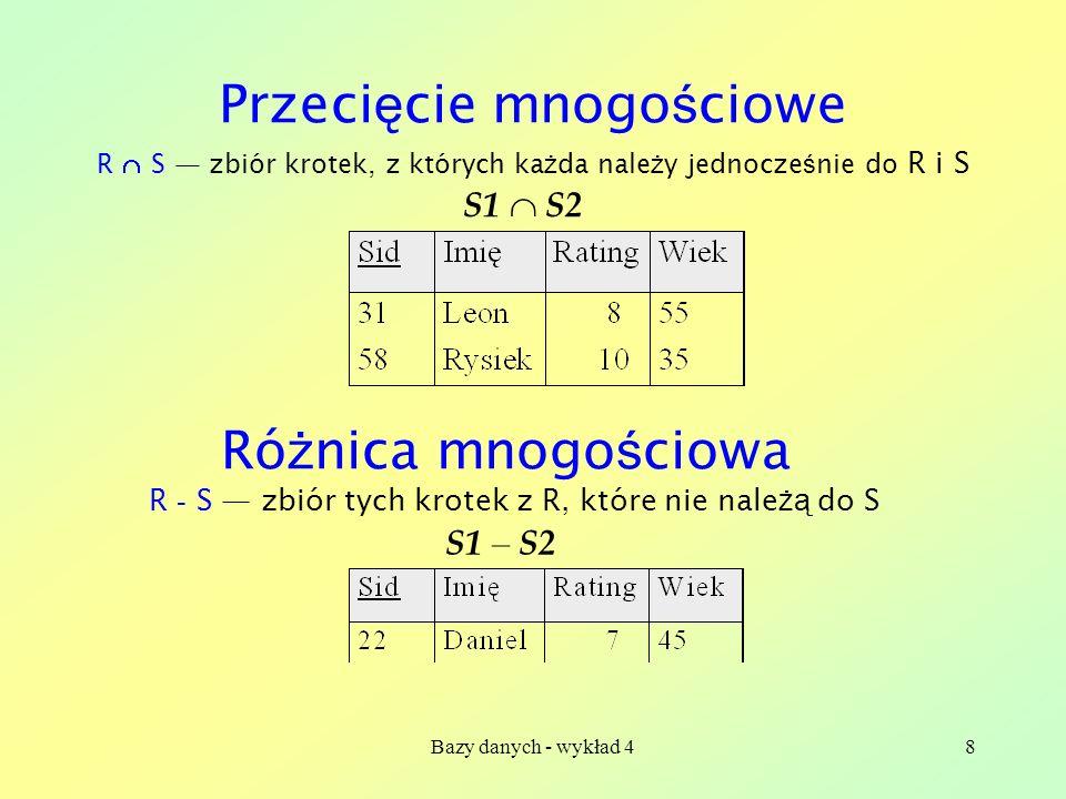 Bazy danych - wykład 419 Iloczyn kartezja ń ski R S ka ż da krotka (wiersz) z R zostaje po łą czona z ka ż d ą krotk ą (wierszem) S Schemat wyniku ma po jednym atrybucie (kolmnie) na ka ż dy atrybut R i po jednym atrybucie na ka ż dy atrybut S.