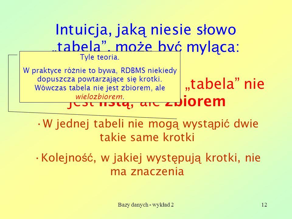 Bazy danych - wykład 212 Intuicja, jak ą niesie s ł owo tabela, mo ż e by ć myl ą ca: W modelu relacyjnym tabela nie jest list ą, ale zbiorem W jednej