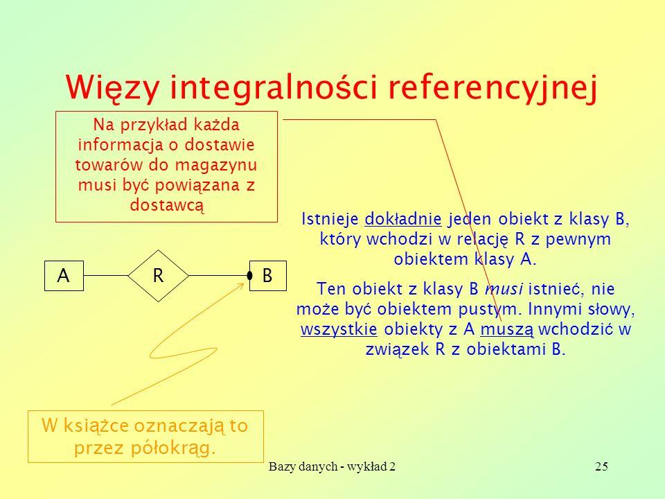 Bazy danych - wykład 225 Wi ę zy integralno ś ci referencyjnej A R B Istnieje dok ł adnie jeden obiekt z klasy B, który wchodzi w relacj ę R z pewnym