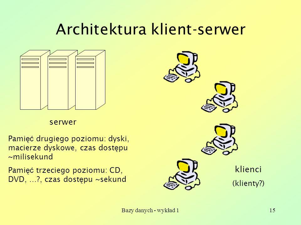 Bazy danych - wykład 115 Architektura klient-serwer serwer klienci (klienty?) Pami ęć drugiego poziomu: dyski, macierze dyskowe, czas dost ę pu ~milis
