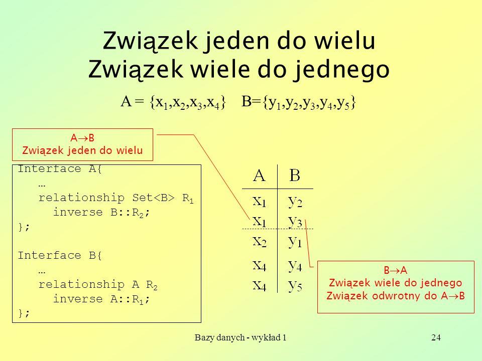 Bazy danych - wykład 124 Zwi ą zek jeden do wielu Zwi ą zek wiele do jednego A = {x 1,x 2,x 3,x 4 } B={y 1,y 2,y 3,y 4,y 5 } A B Zwi ą zek jeden do wi