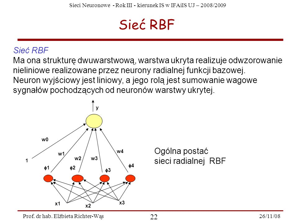 Sieci Neuronowe - Rok III - kierunek IS w IFAiIS UJ – 2008/2009 26/11/08 22 Prof. dr hab. Elżbieta Richter-Wąs Sieć RBF x2 x1 x3 1 1 2 3 4 w0 w1 w2w3