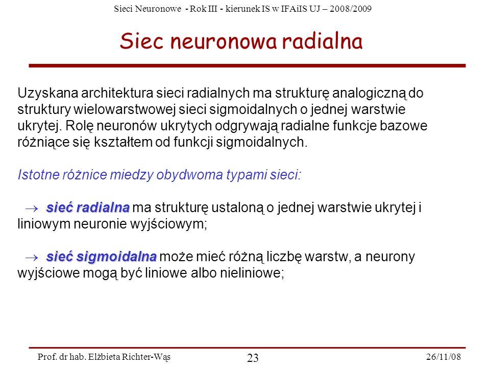 Sieci Neuronowe - Rok III - kierunek IS w IFAiIS UJ – 2008/2009 26/11/08 23 Prof. dr hab. Elżbieta Richter-Wąs Siec neuronowa radialna Uzyskana archit