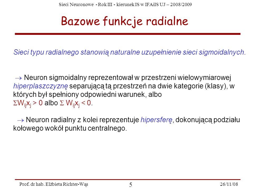 Sieci Neuronowe - Rok III - kierunek IS w IFAiIS UJ – 2008/2009 26/11/08 5 Prof. dr hab. Elżbieta Richter-Wąs Bazowe funkcje radialne Sieci typu radia