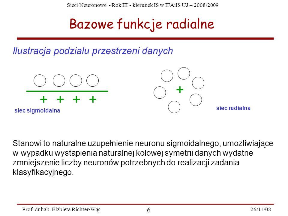 Sieci Neuronowe - Rok III - kierunek IS w IFAiIS UJ – 2008/2009 26/11/08 6 Prof. dr hab. Elżbieta Richter-Wąs Bazowe funkcje radialne Stanowi to natur